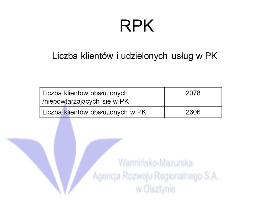 Liczba klientów i udzielonych usług w PK