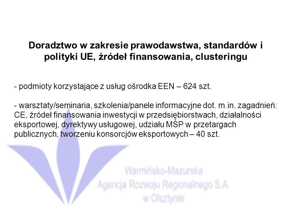 Doradztwo w zakresie prawodawstwa, standardów i polityki UE, źródeł finansowania, clusteringu