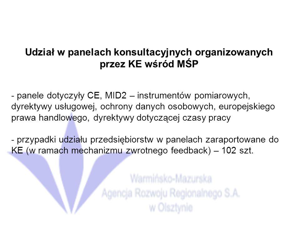 Udział w panelach konsultacyjnych organizowanych