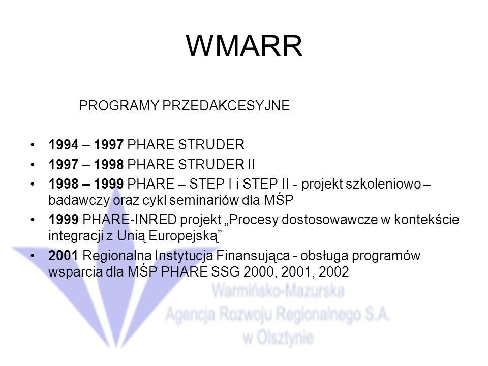 WMARR PROGRAMY PRZEDAKCESYJNE 1994 – 1997 PHARE STRUDER