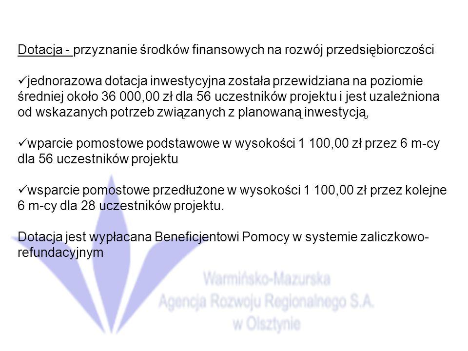 Dotacja - przyznanie środków finansowych na rozwój przedsiębiorczości