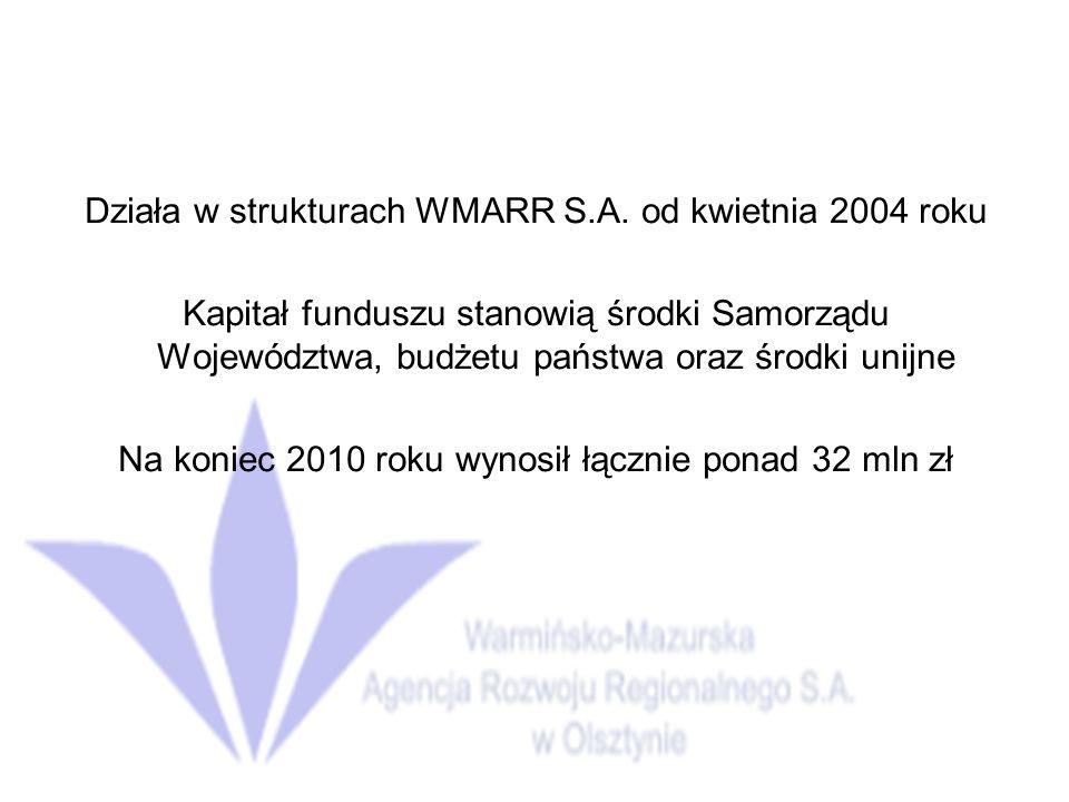 Działa w strukturach WMARR S. A