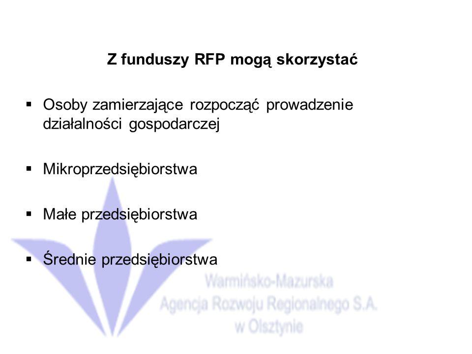 Z funduszy RFP mogą skorzystać