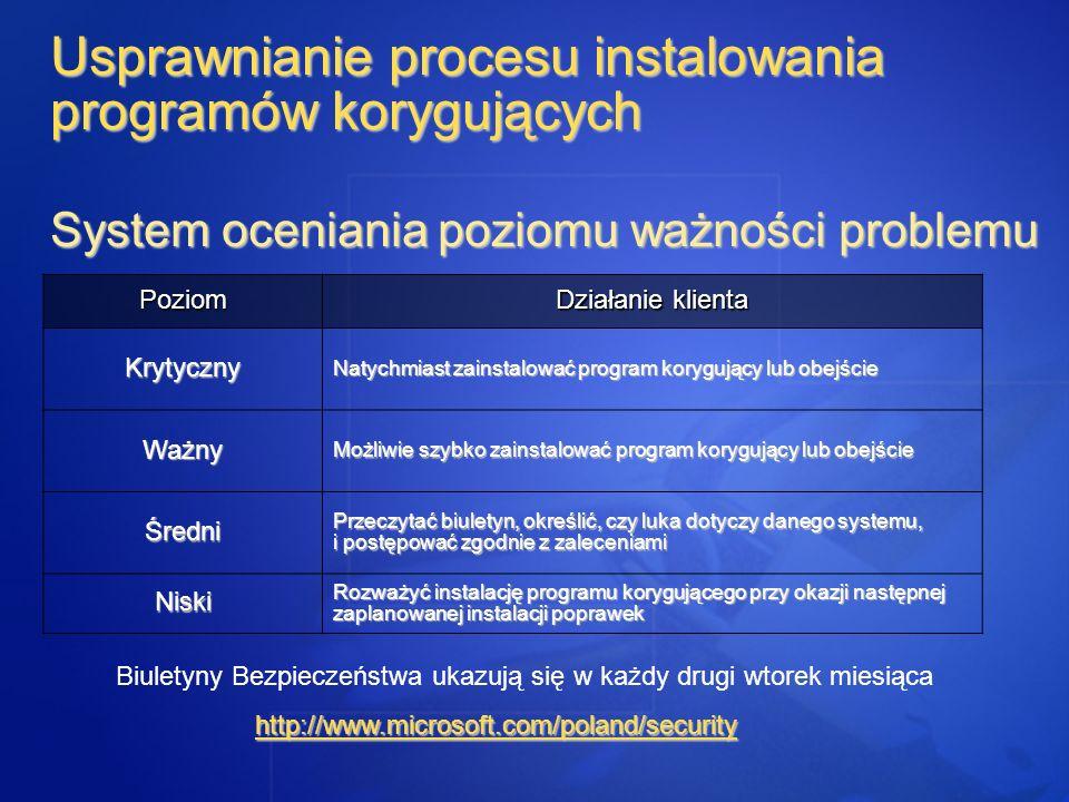 Usprawnianie procesu instalowania programów korygujących System oceniania poziomu ważności problemu