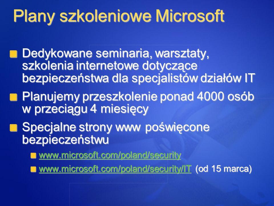 Plany szkoleniowe Microsoft