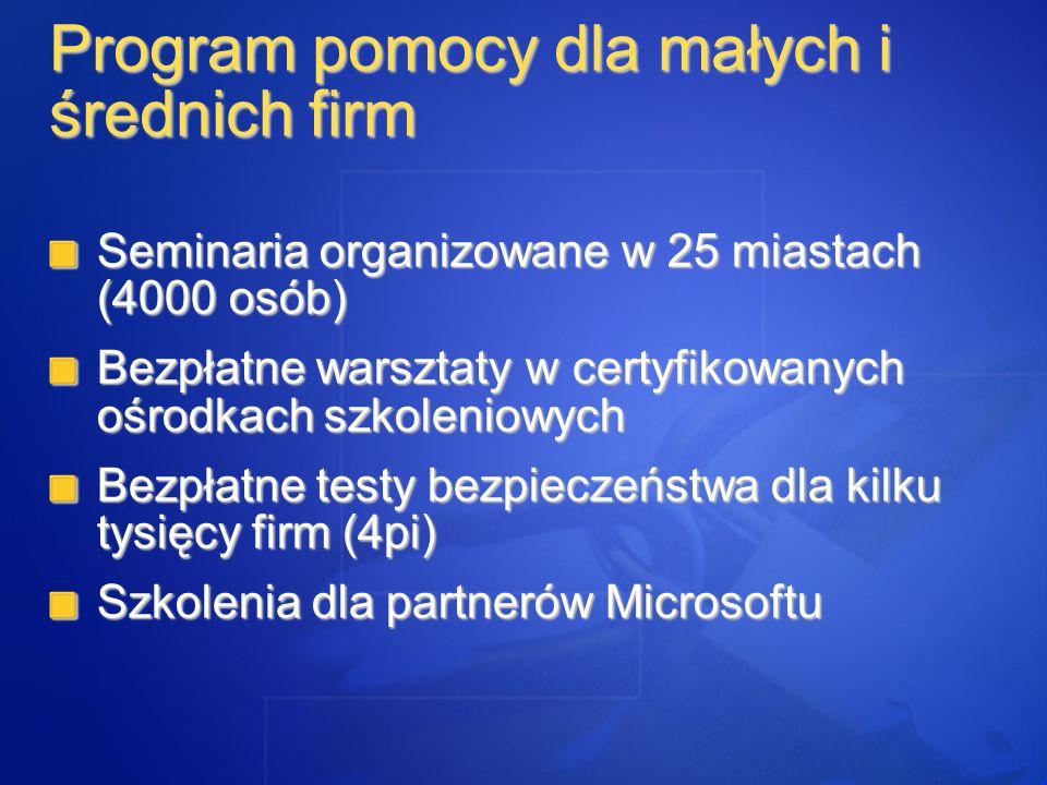 Program pomocy dla małych i średnich firm