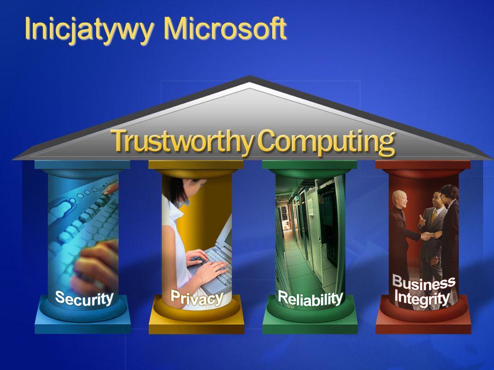 Inicjatywy Microsoft Bezpieczeństwo Poufność informacji Niezawodność
