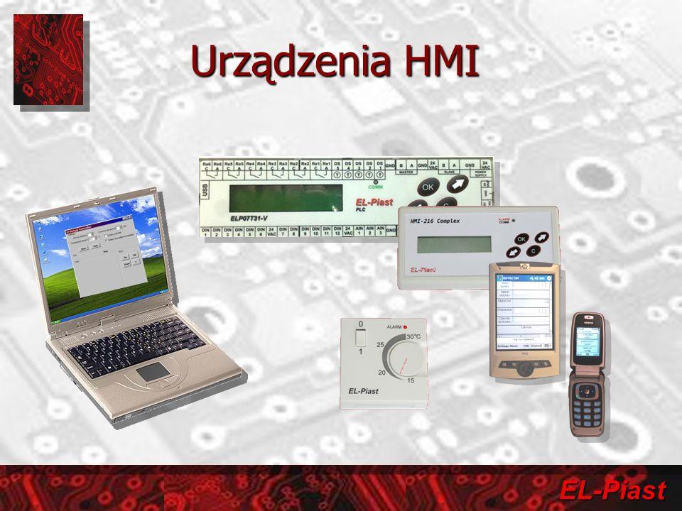 Urządzenia HMI
