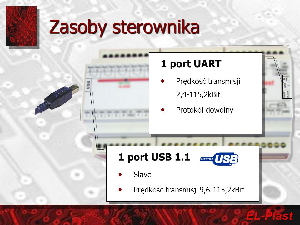 Zasoby sterownika 1 port UART 1 port USB 1.1