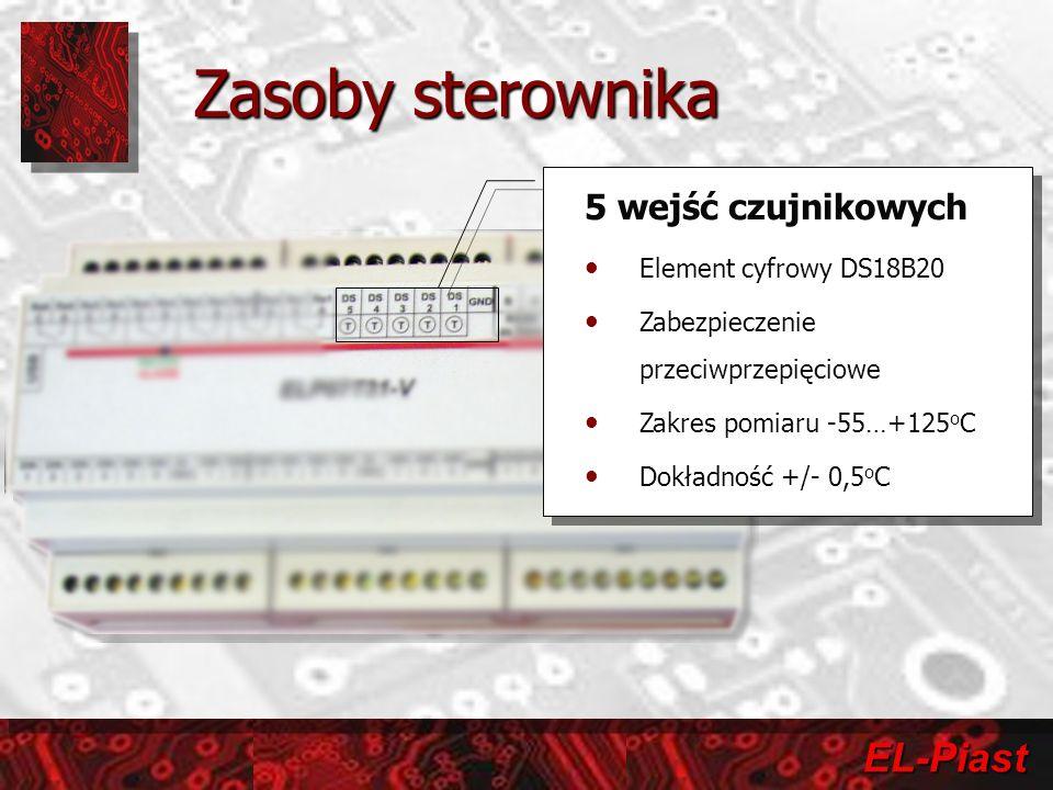 Zasoby sterownika 5 wejść czujnikowych Element cyfrowy DS18B20
