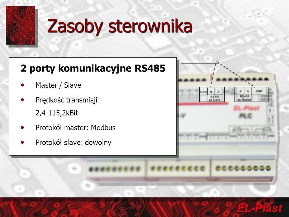 Zasoby sterownika 2 porty komunikacyjne RS485 Master / Slave