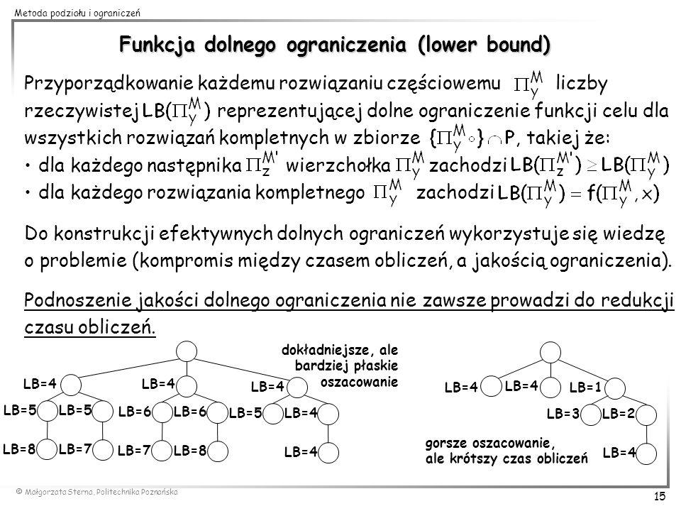 Funkcja dolnego ograniczenia (lower bound)