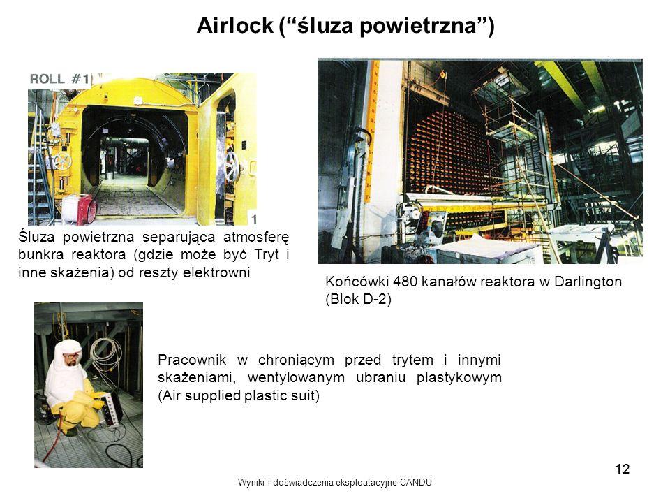 Airlock ( śluza powietrzna )