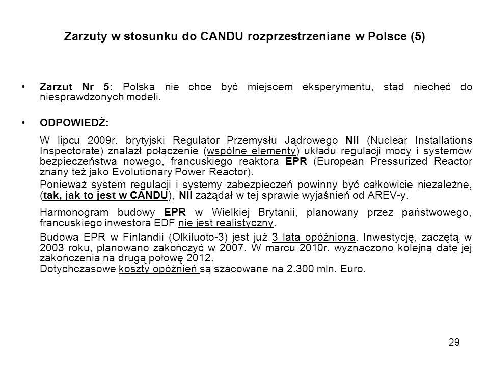 Zarzuty w stosunku do CANDU rozprzestrzeniane w Polsce (5)