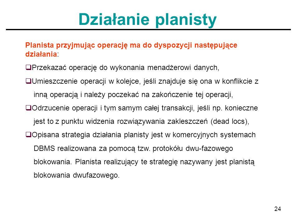 Działanie planisty Planista przyjmując operację ma do dyspozycji następujące działania: Przekazać operację do wykonania menadżerowi danych,