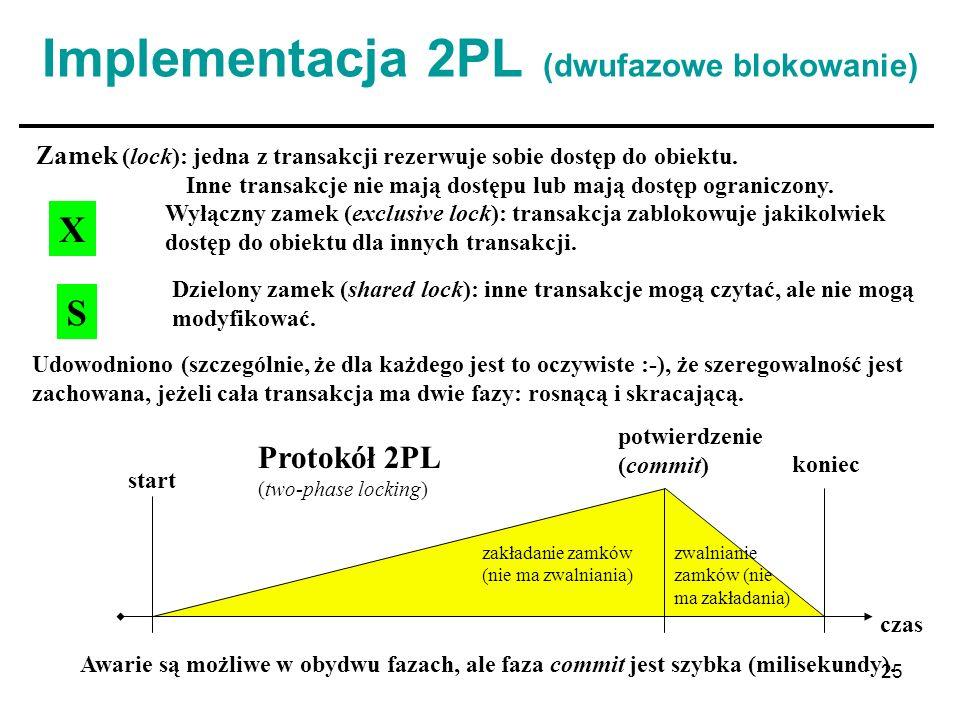 Implementacja 2PL (dwufazowe blokowanie)