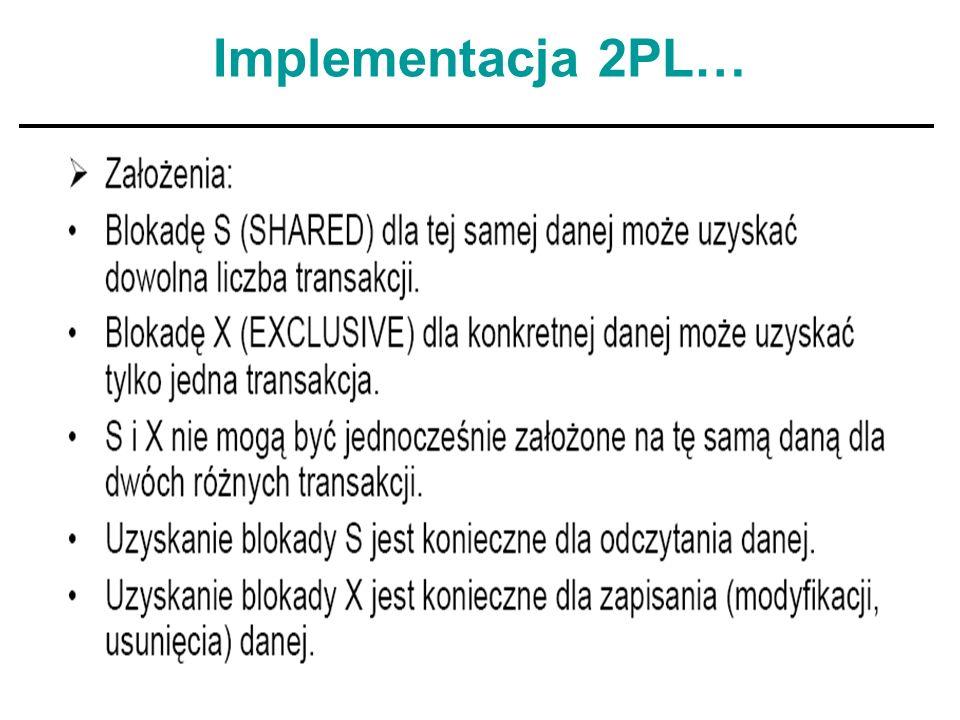 Implementacja 2PL…