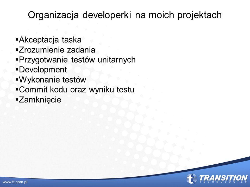 Organizacja developerki na moich projektach