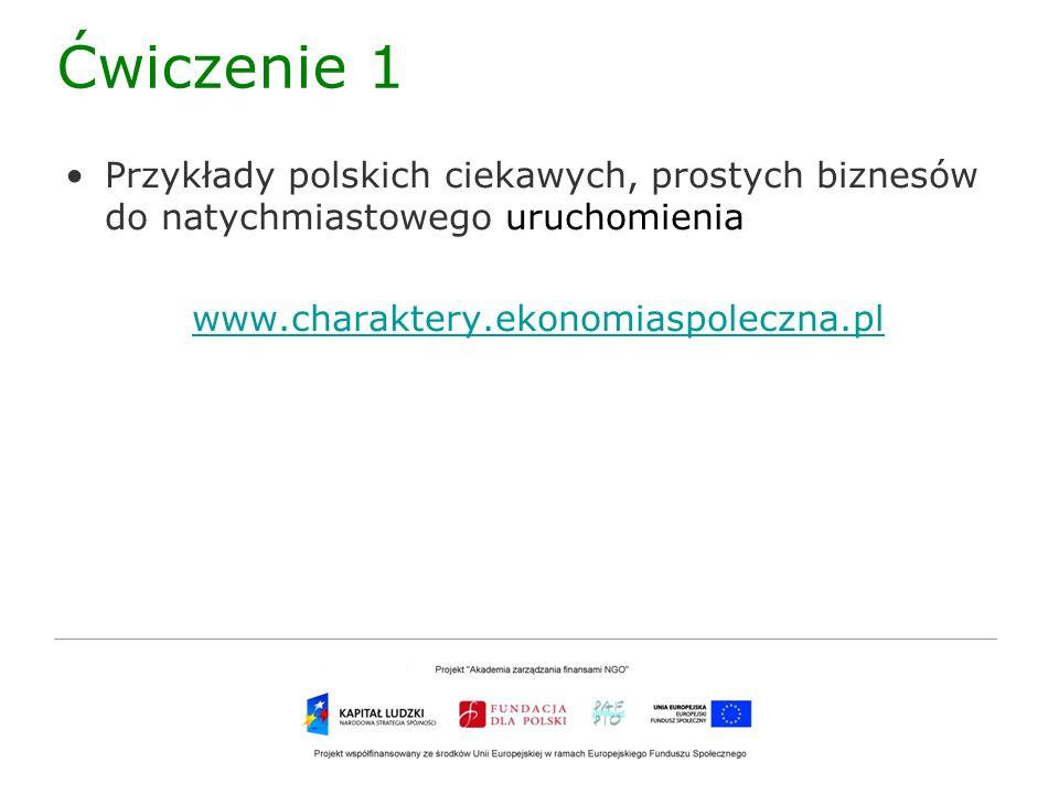 Ćwiczenie 1Przykłady polskich ciekawych, prostych biznesów do natychmiastowego uruchomienia. www.charaktery.ekonomiaspoleczna.pl.