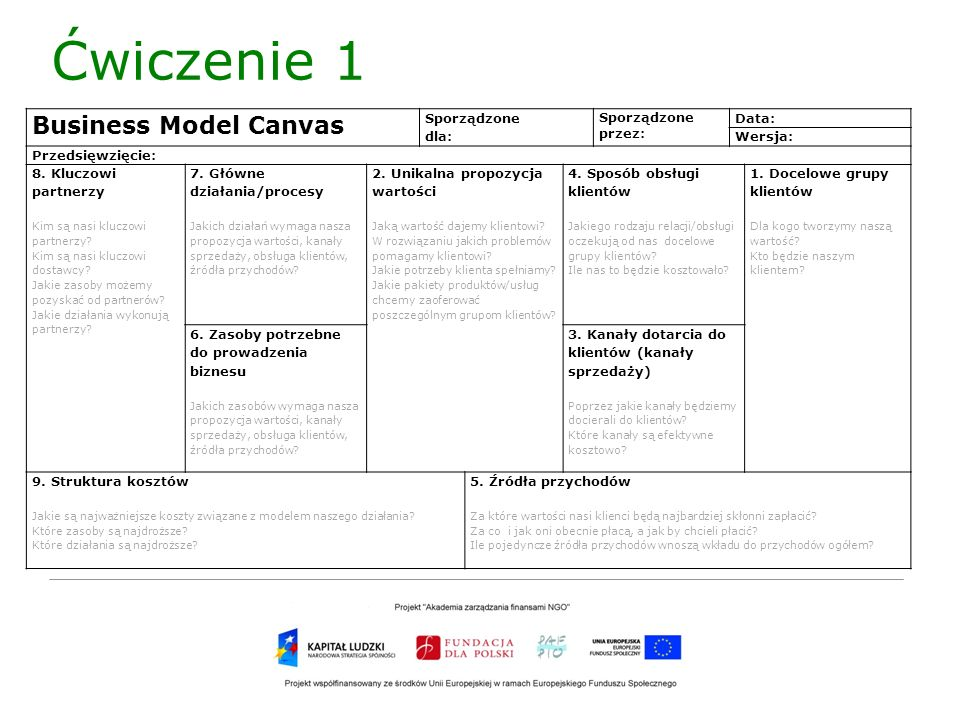 Ćwiczenie 1 Business Model Canvas