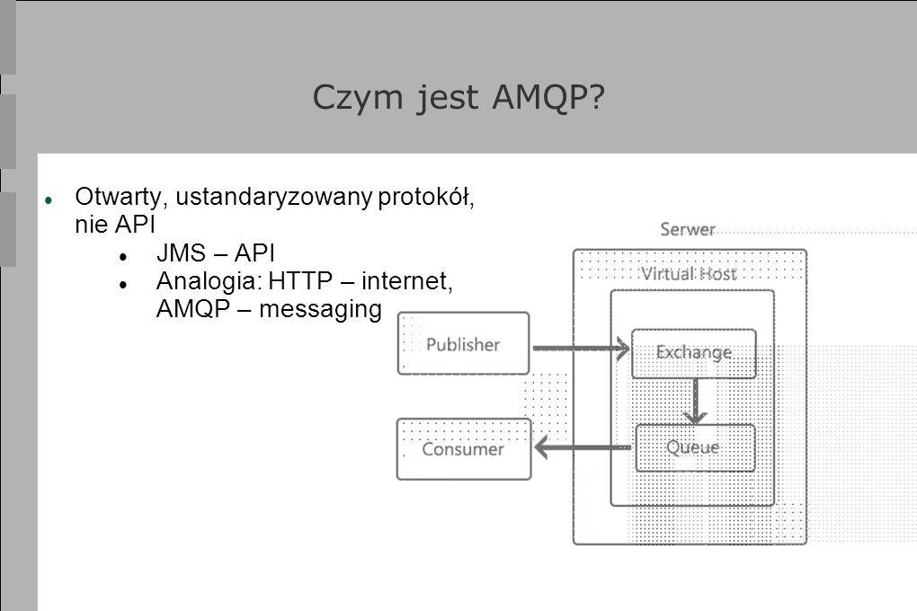Czym jest AMQP Otwarty, ustandaryzowany protokół, nie API JMS – API