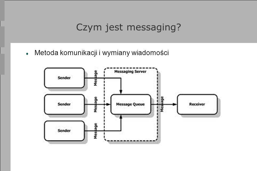 Czym jest messaging Metoda komunikacji i wymiany wiadomości