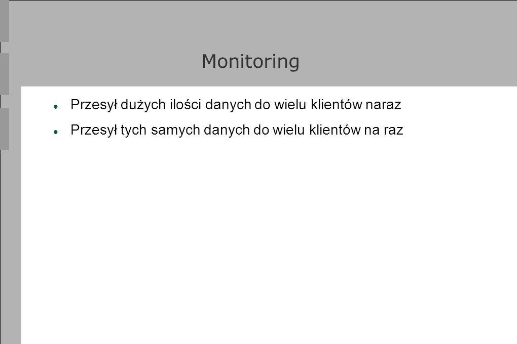 Monitoring Przesył dużych ilości danych do wielu klientów naraz