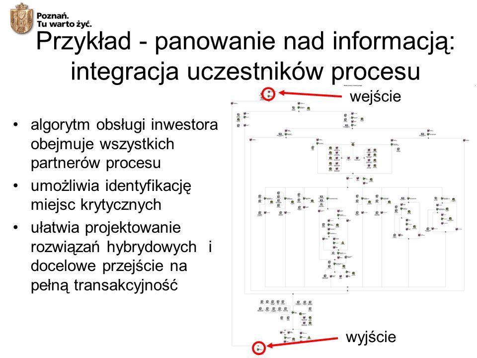 Przykład - panowanie nad informacją: integracja uczestników procesu