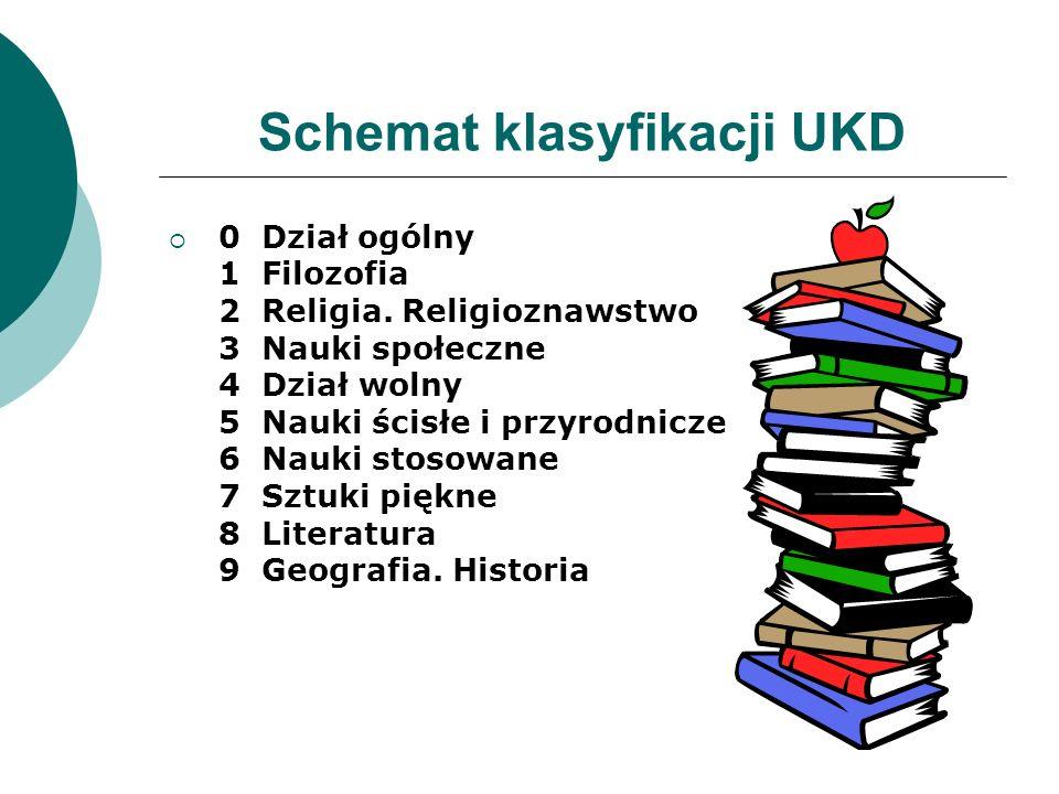 Schemat klasyfikacji UKD