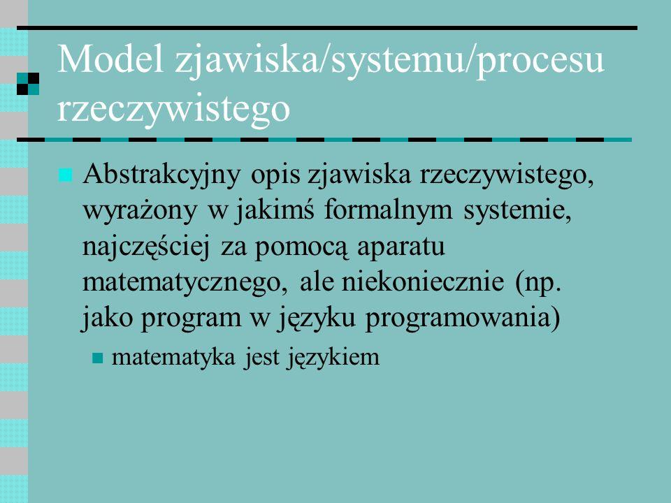 Model zjawiska/systemu/procesu rzeczywistego