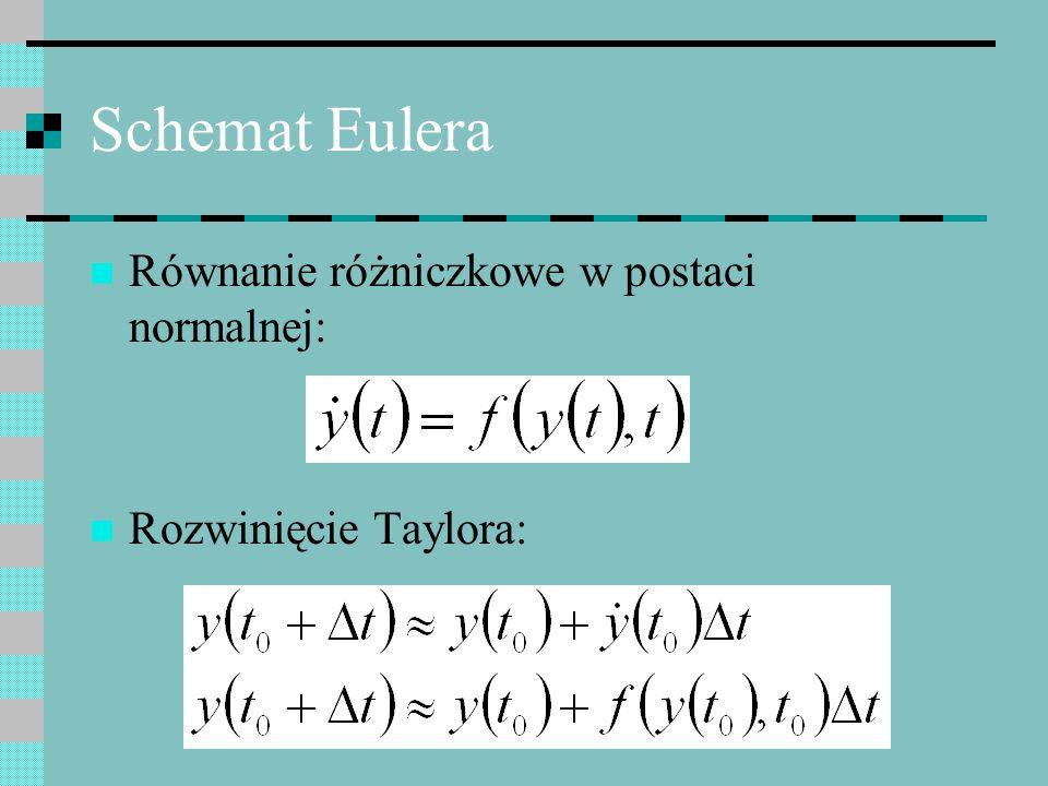 Schemat Eulera Równanie różniczkowe w postaci normalnej: