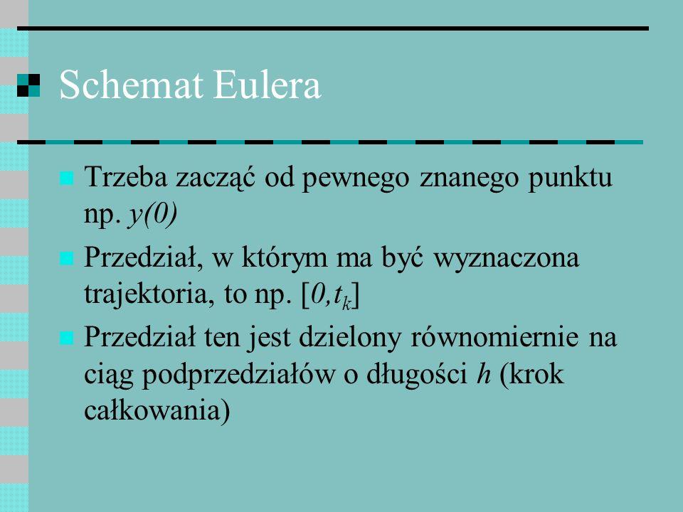 Schemat Eulera Trzeba zacząć od pewnego znanego punktu np. y(0)