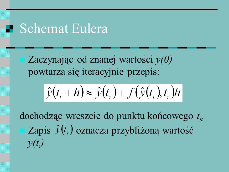 Schemat Eulera Zaczynając od znanej wartości y(0) powtarza się iteracyjnie przepis: dochodząc wreszcie do punktu końcowego tk.