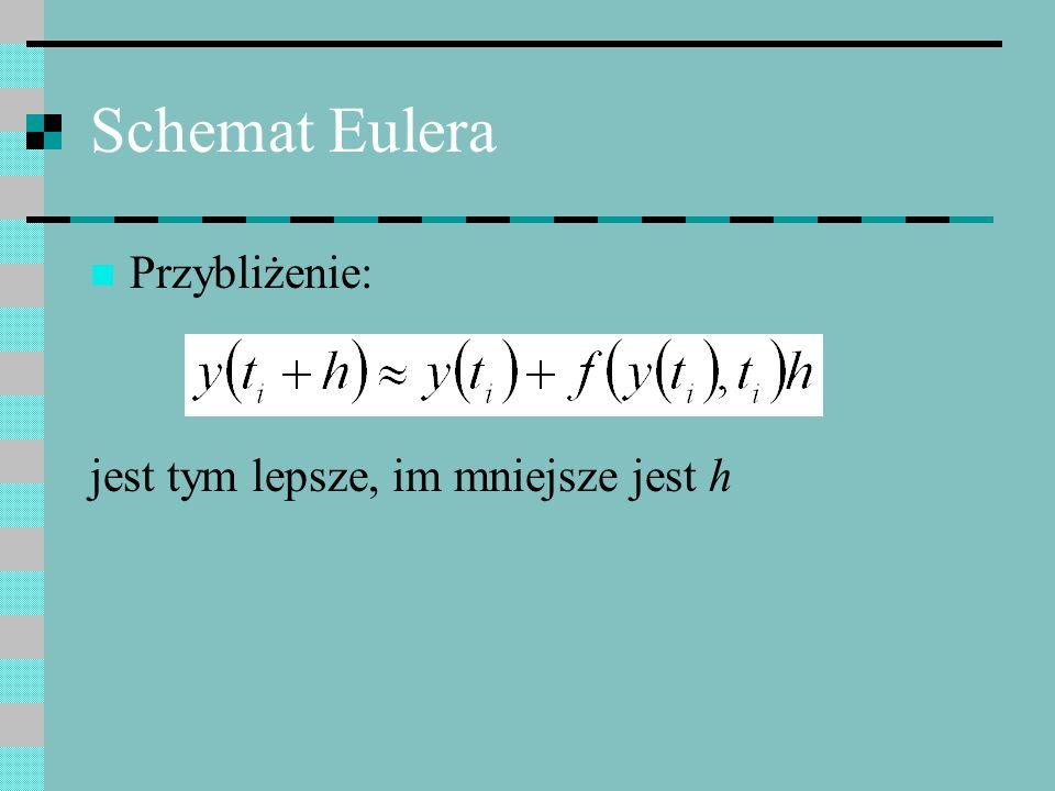 Schemat Eulera Przybliżenie: jest tym lepsze, im mniejsze jest h