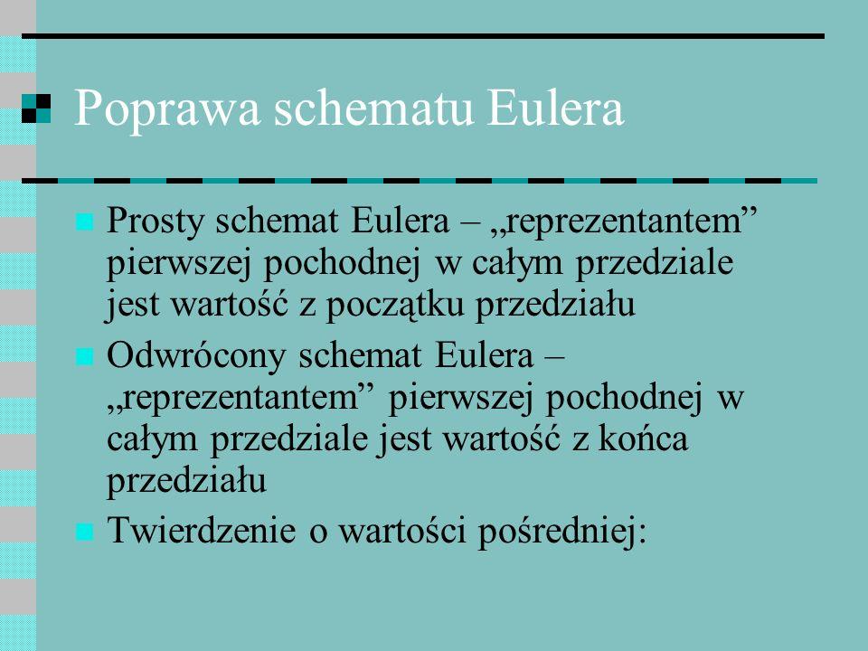 Poprawa schematu Eulera