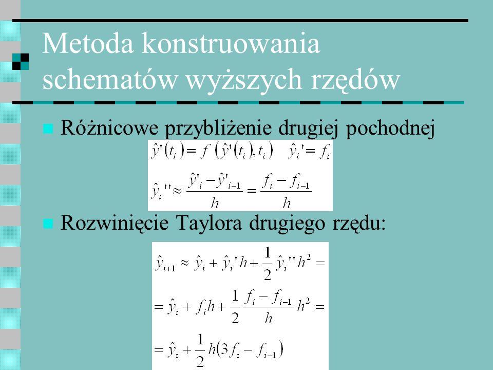 Metoda konstruowania schematów wyższych rzędów