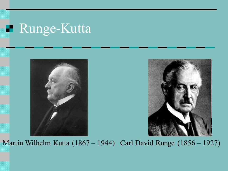 Martin Wilhelm Kutta (1867 – 1944)
