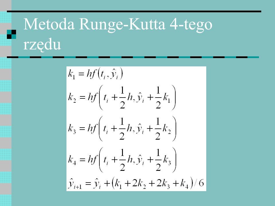 Metoda Runge-Kutta 4-tego rzędu