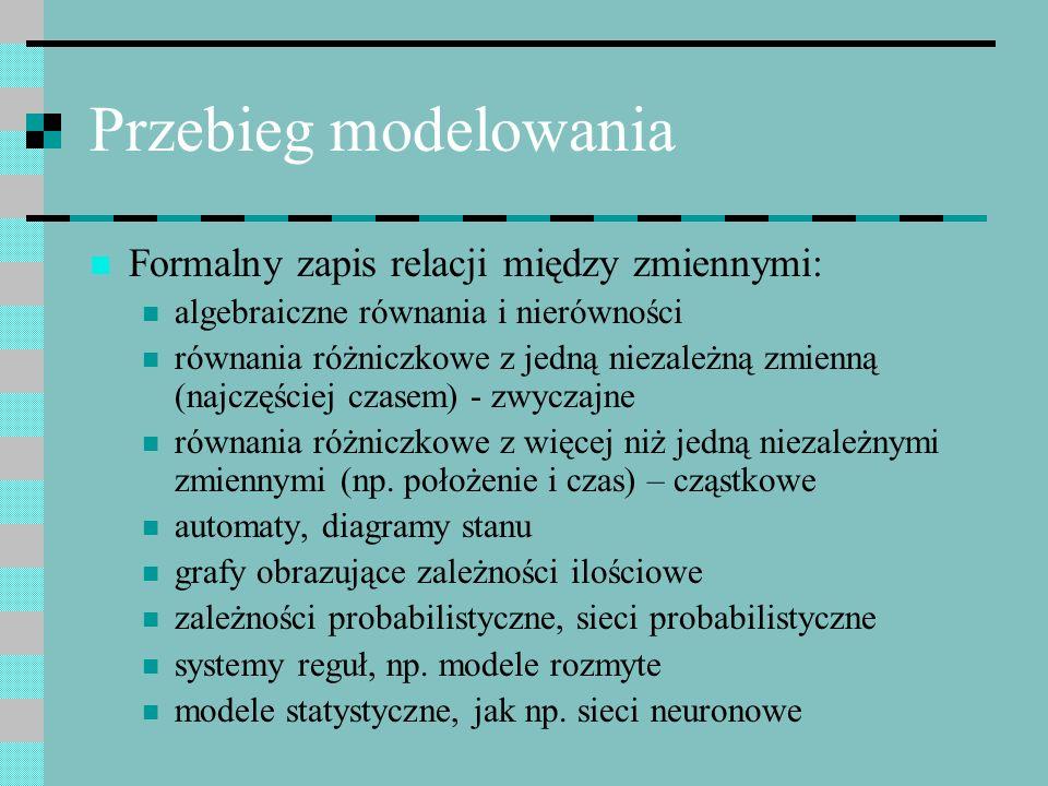 Przebieg modelowania Formalny zapis relacji między zmiennymi: