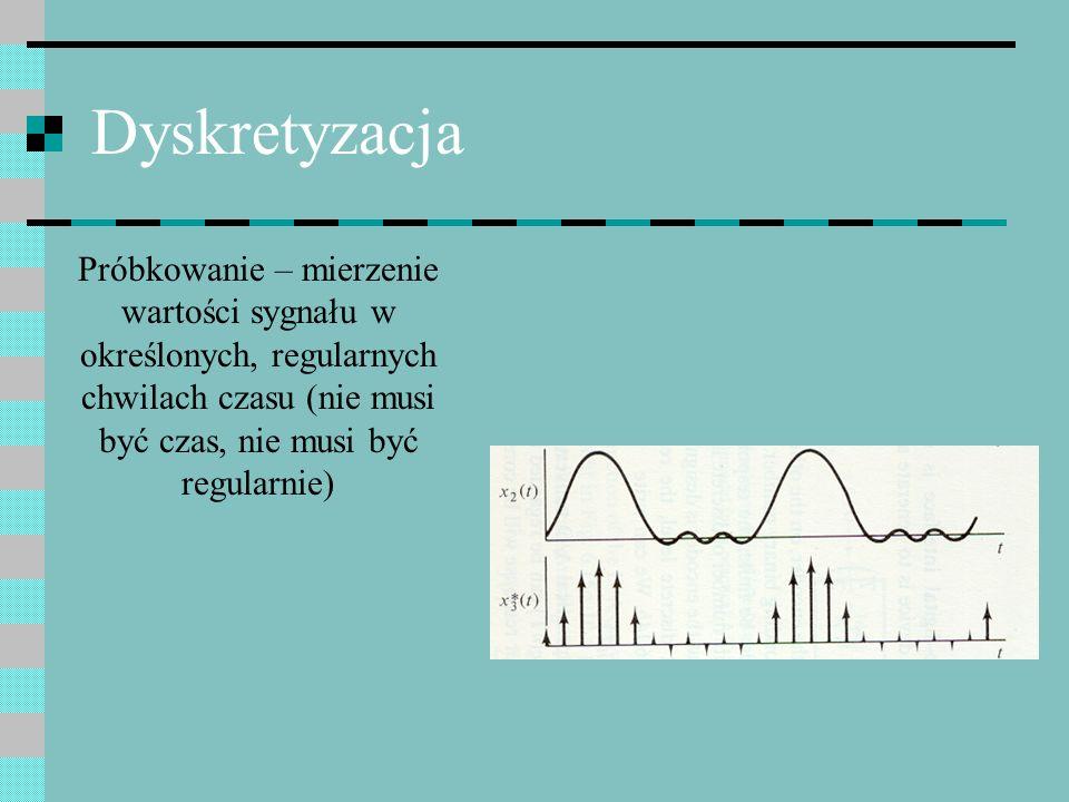 Dyskretyzacja Próbkowanie – mierzenie wartości sygnału w określonych, regularnych chwilach czasu (nie musi być czas, nie musi być regularnie)