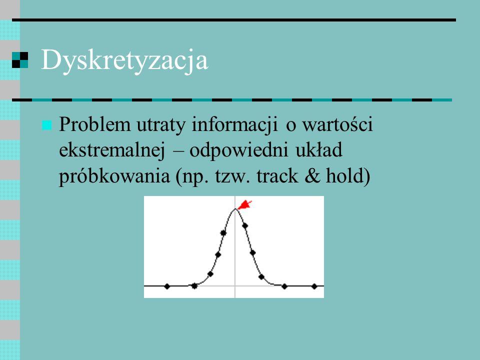 Dyskretyzacja Problem utraty informacji o wartości ekstremalnej – odpowiedni układ próbkowania (np.
