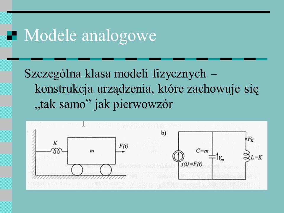 """Modele analogoweSzczególna klasa modeli fizycznych – konstrukcja urządzenia, które zachowuje się """"tak samo jak pierwowzór."""