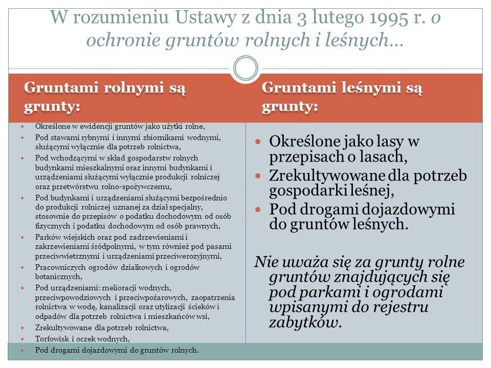 W rozumieniu Ustawy z dnia 3 lutego 1995 r