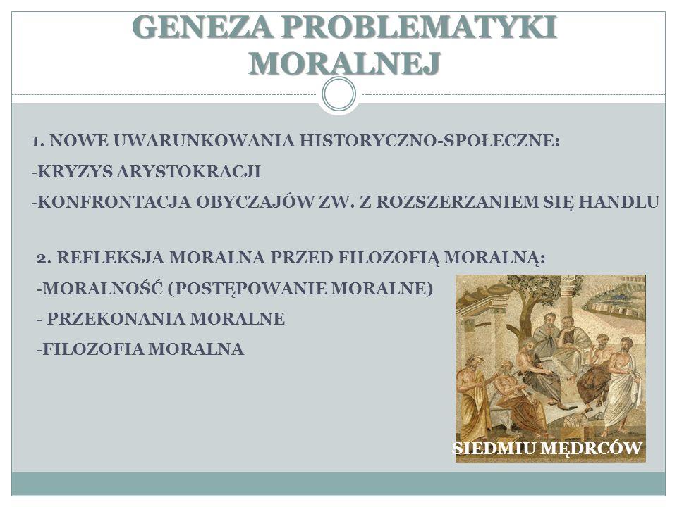 GENEZA PROBLEMATYKI MORALNEJ
