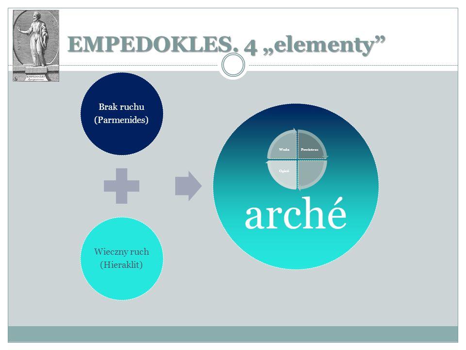 "EMPEDOKLES. 4 ""elementy"