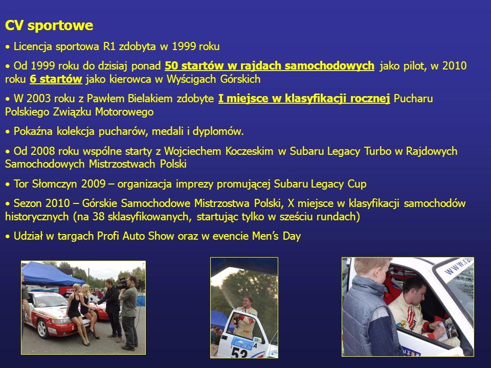 CV sportowe Licencja sportowa R1 zdobyta w 1999 roku