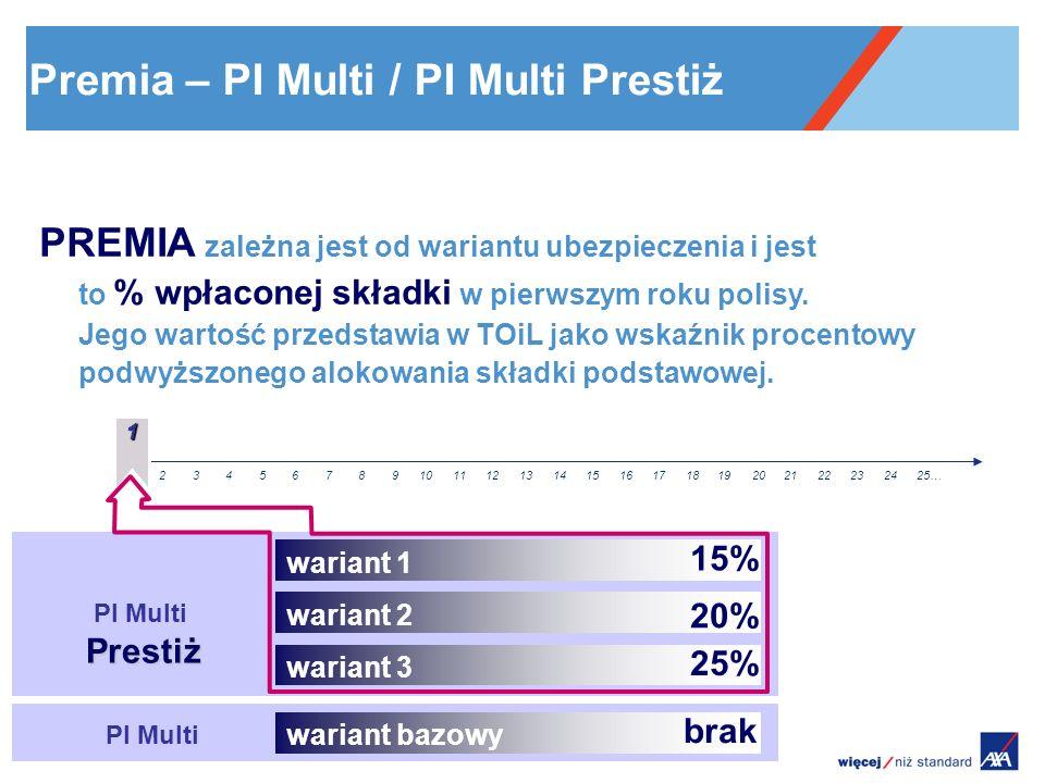 Premia – PI Multi / PI Multi Prestiż