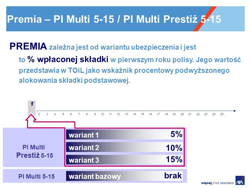Premia – PI Multi 5-15 / PI Multi Prestiż 5-15
