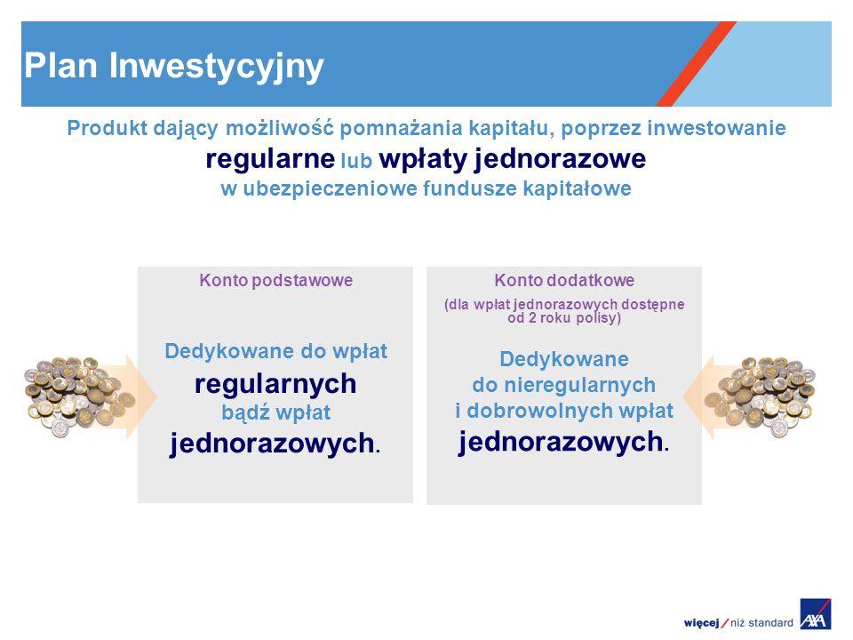 6 Plan Inwestycyjny.