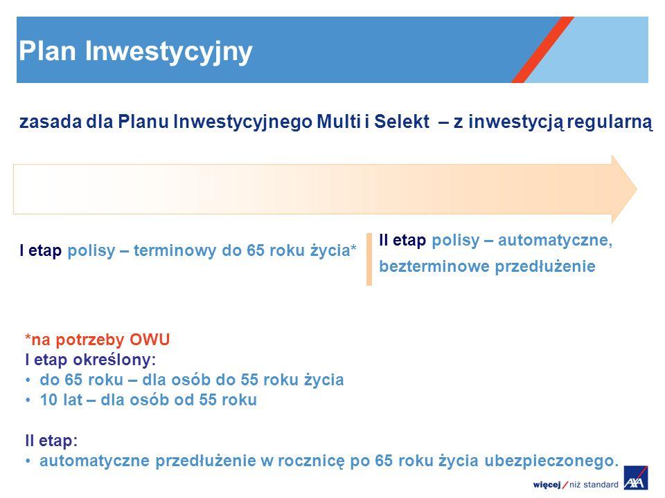 Plan Inwestycyjny zasada dla Planu Inwestycyjnego Multi i Selekt